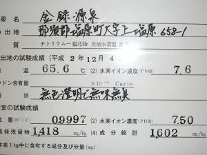 上塩原温泉(金録源泉)の温泉分析